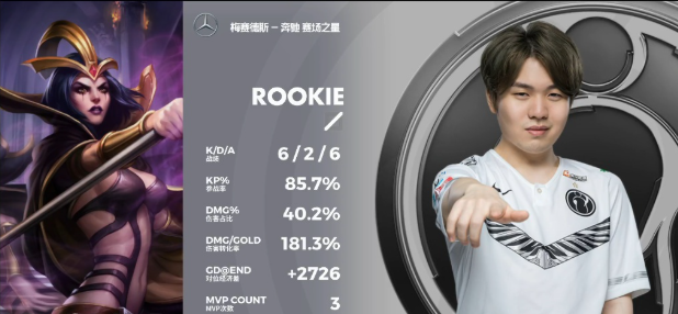 Rookie全场MVP