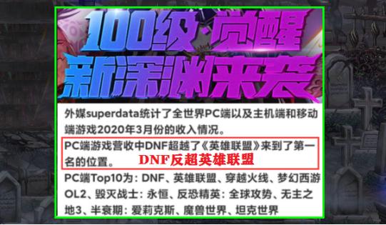 DNF反超英雄联盟