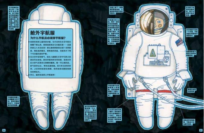 宇航服细节展示