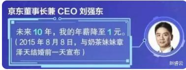 刘强东年薪